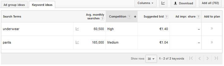 @iPower plc - Higher in Google - Keyword Planner - targeting location