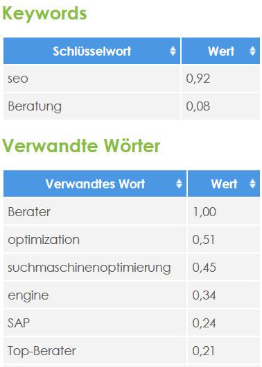 SeoPageOptimize - keywords und verwandte Wörter